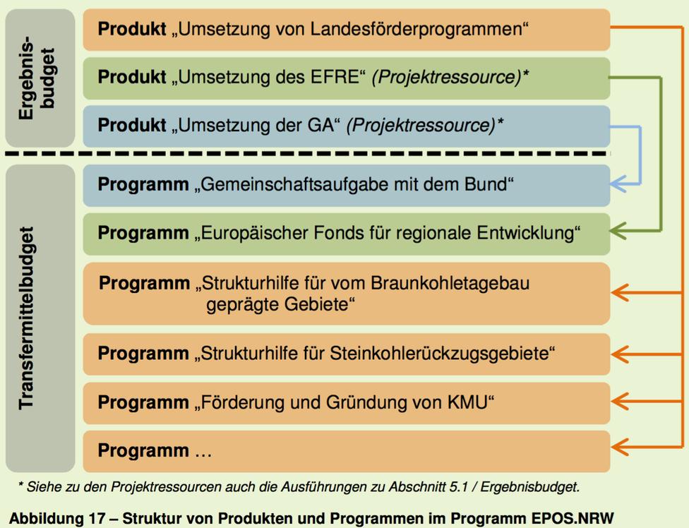 screenshot_265 - Kostentragerrechnung Beispiel